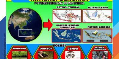 80% Warga Soloraya Tidak Siap Hadapi Bencana
