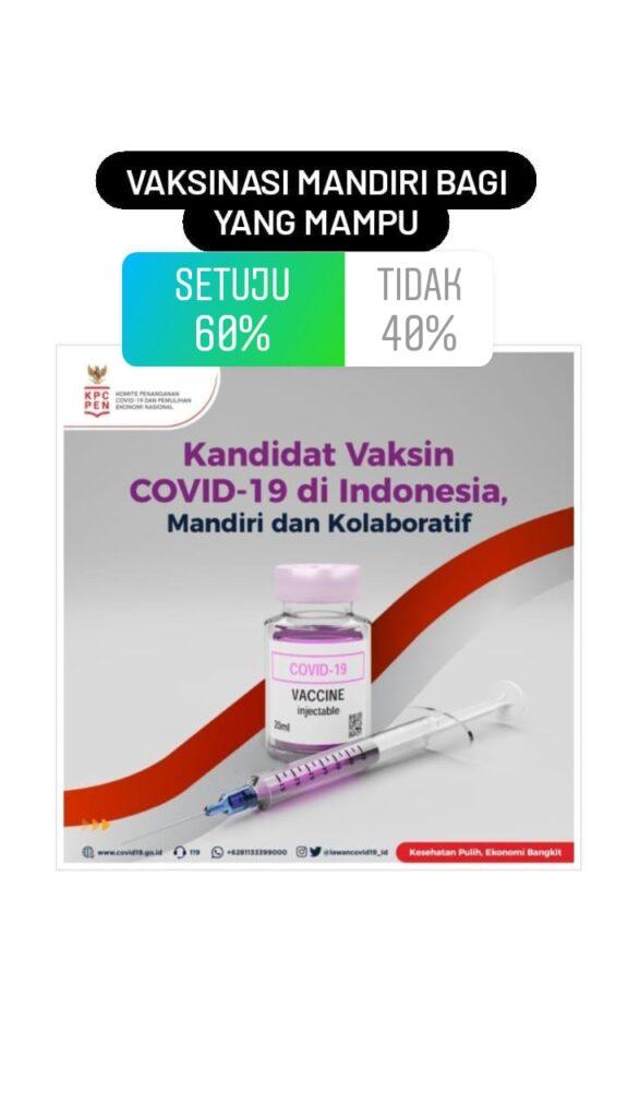 Mayoritas Pendengar Solopos FM Setujui Vaksinasi Mandiri Bagi Yang Mampu, Dengan Syarat?